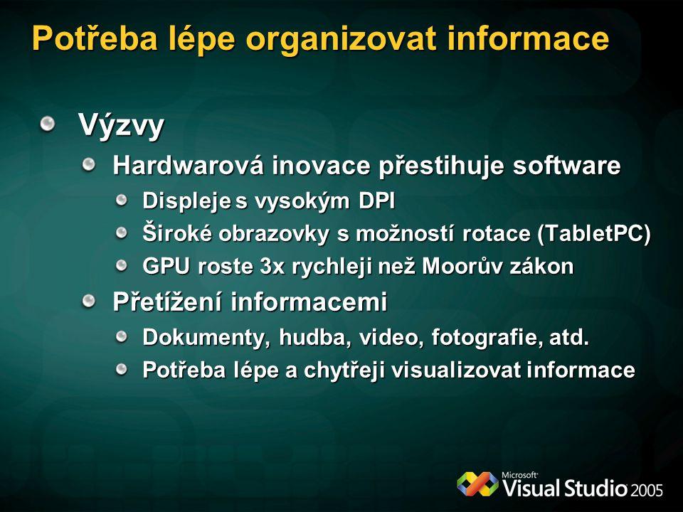 Potřeba lépe organizovat informace Výzvy Hardwarová inovace přestihuje software Displeje s vysokým DPI Široké obrazovky s možností rotace (TabletPC) G