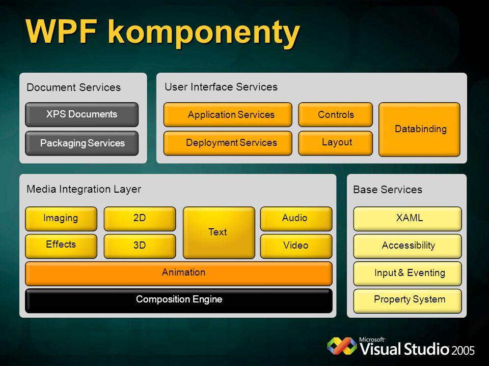 Video ukázka Vytvoření aplikace Návrh uživatelského rozhraní v XAML XAML Pad Nasazení aplikace