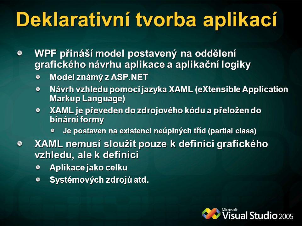 Deklarativní tvorba aplikací WPF přináší model postavený na oddělení grafického návrhu aplikace a aplikační logiky Model známý z ASP.NET Návrh vzhledu