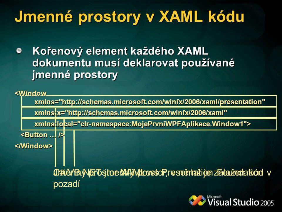 C#/VB.NET jmenný prostor, v němž je založen kód v pozadí Jmenný prostor XAML Jmenný prostor Windows Presentation Foundation Jmenné prostory v XAML kód