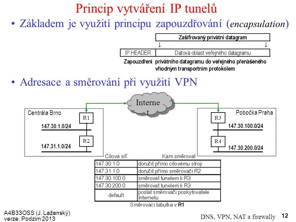A4B33OSS (J. Lažanský) verze: Podzim 2013 DNS, VPN, NAT a firewally 12 Princip vytváření IP tunelů Základem je využití principu zapouzdřování ( encaps