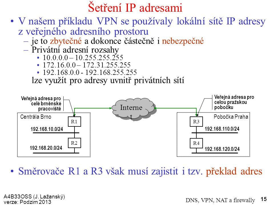 A4B33OSS (J. Lažanský) verze: Podzim 2013 DNS, VPN, NAT a firewally 15 Šetření IP adresami V našem příkladu VPN se používaly lokální sítě IP adresy z