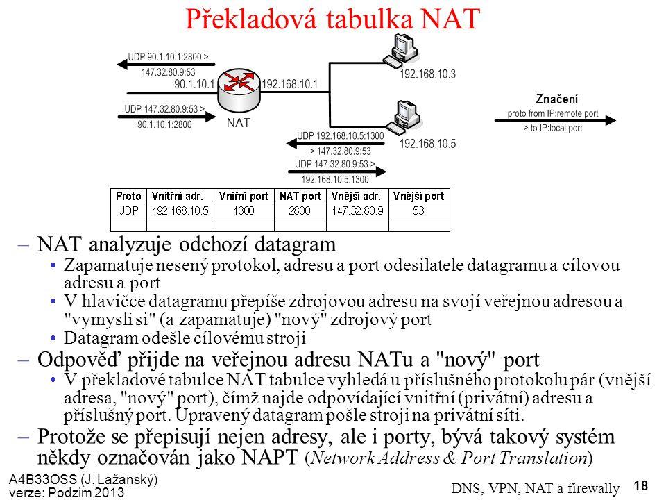 A4B33OSS (J. Lažanský) verze: Podzim 2013 DNS, VPN, NAT a firewally 18 Překladová tabulka NAT –NAT analyzuje odchozí datagram Zapamatuje nesený protok