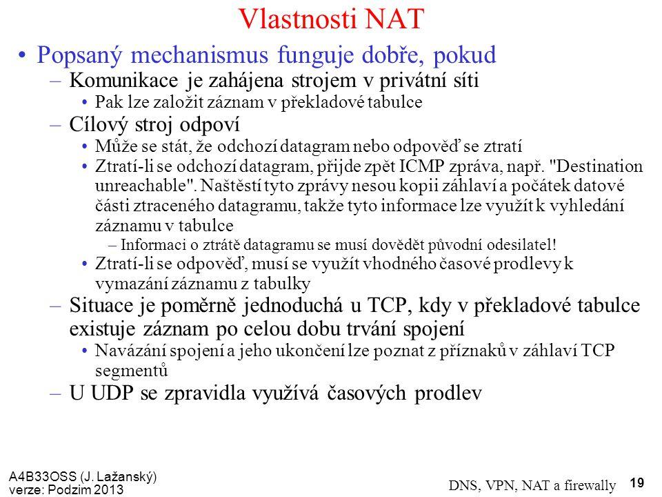 A4B33OSS (J. Lažanský) verze: Podzim 2013 DNS, VPN, NAT a firewally 19 Vlastnosti NAT Popsaný mechanismus funguje dobře, pokud –Komunikace je zahájena