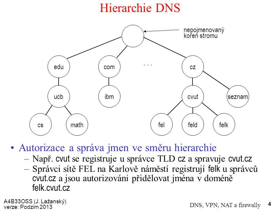 A4B33OSS (J. Lažanský) verze: Podzim 2013 DNS, VPN, NAT a firewally 4 Hierarchie DNS Autorizace a správa jmen ve směru hierarchie –Např. cvut se regis