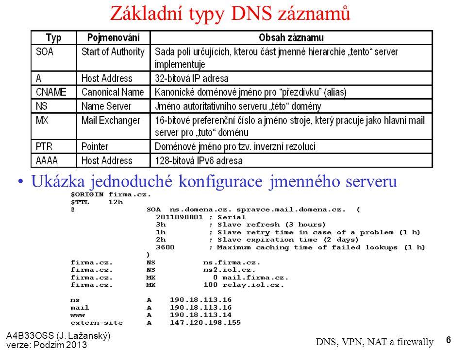 A4B33OSS (J. Lažanský) verze: Podzim 2013 DNS, VPN, NAT a firewally 6 Základní typy DNS záznamů Ukázka jednoduché konfigurace jmenného serveru