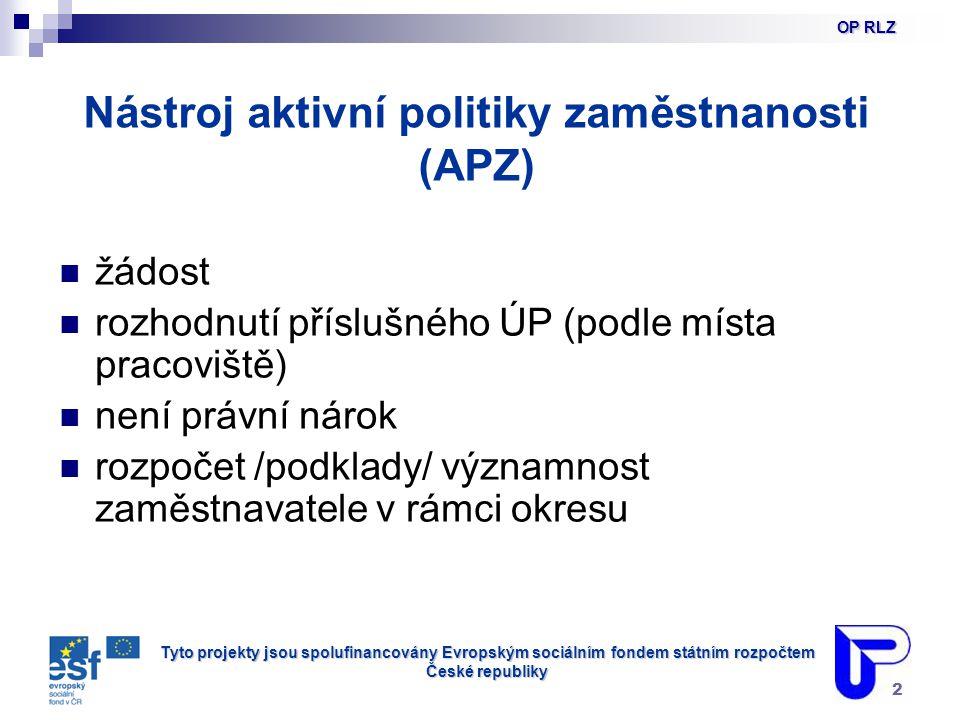 Tyto projekty jsou spolufinancovány Evropským sociálním fondem státním rozpočtem České republiky 2 Nástroj aktivní politiky zaměstnanosti (APZ) žádost rozhodnutí příslušného ÚP (podle místa pracoviště) není právní nárok rozpočet /podklady/ významnost zaměstnavatele v rámci okresu OP RLZ