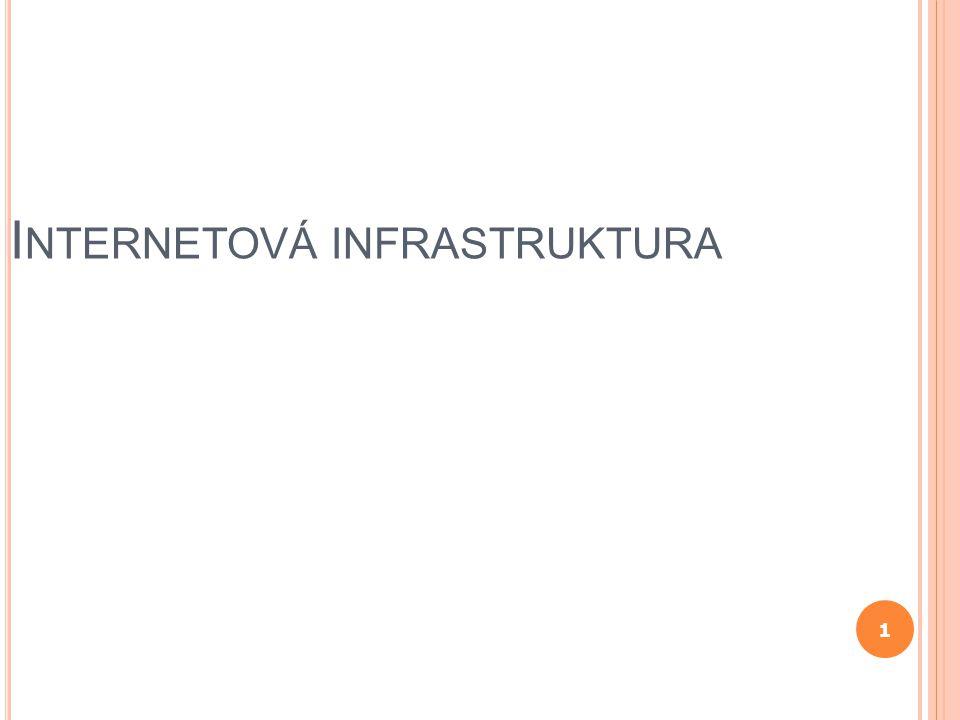1 I NTERNETOVÁ INFRASTRUKTURA