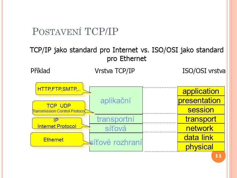 11 P OSTAVENÍ TCP/IP TCP/IP jako standard pro Internet vs.