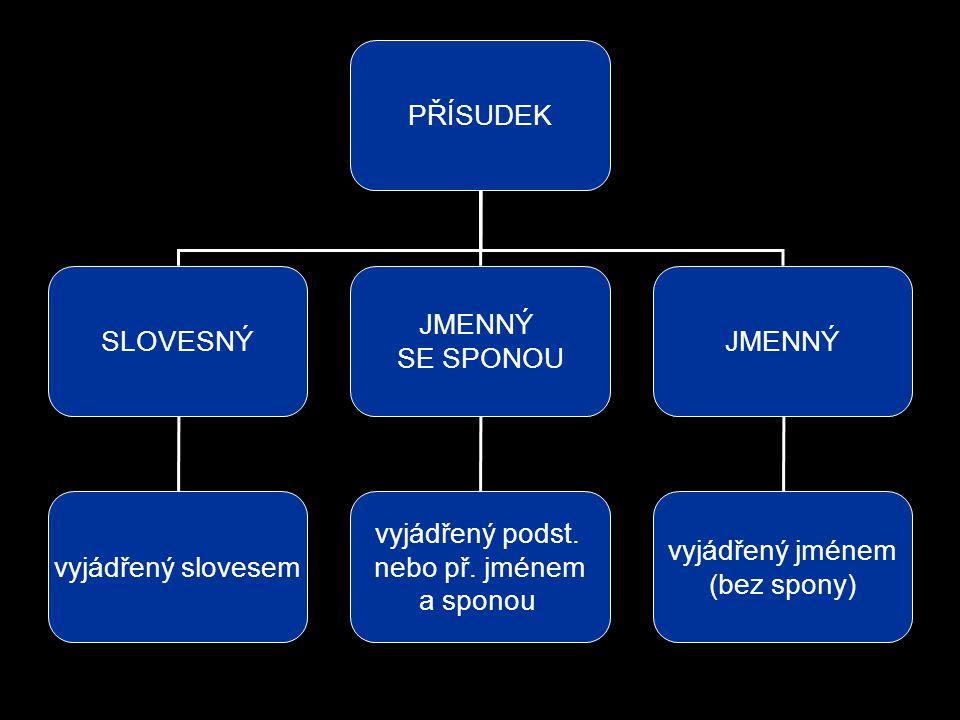 PŘÍSUDEK SLOVESNÝ JMENNÝ SE SPONOU JMENNÝ vyjádřený slovesem vyjádřený podst. nebo př. jménem a sponou vyjádřený jménem (bez spony)