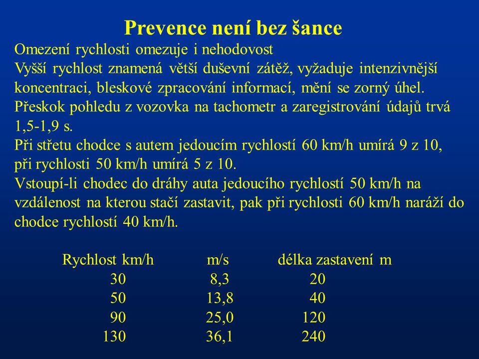 Prevence není bez šance Omezení rychlosti omezuje i nehodovost Vyšší rychlost znamená větší duševní zátěž, vyžaduje intenzivnější koncentraci, bleskov