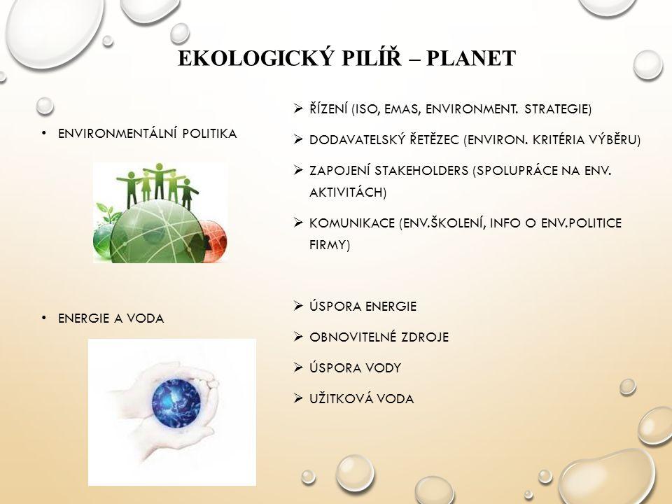 EKOLOGICKÝ PILÍŘ – PLANET ENVIRONMENTÁLNÍ POLITIKA ENERGIE A VODA  ŘÍZENÍ (ISO, EMAS, ENVIRONMENT. STRATEGIE)  DODAVATELSKÝ ŘETĚZEC (ENVIRON. KRITÉR