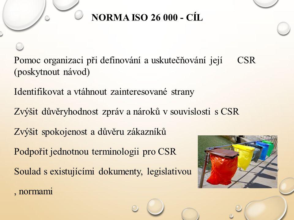 NORMA ISO 26 000 - CÍL Pomoc organizaci při definování a uskutečňování její CSR (poskytnout návod) Identifikovat a vtáhnout zainteresované strany Zvýš