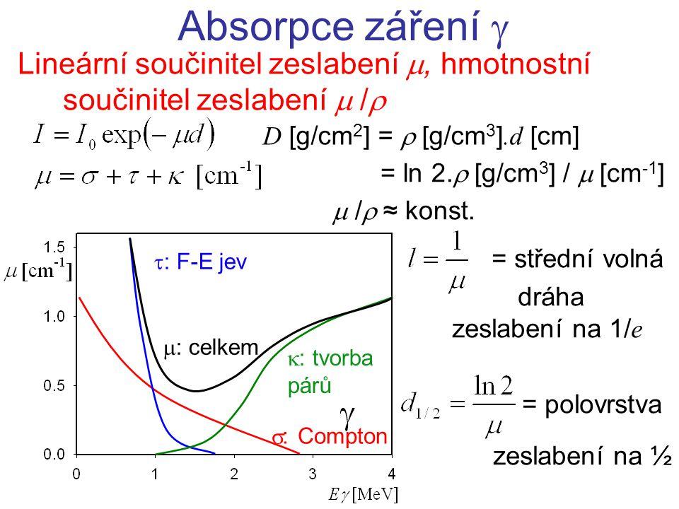 Lineární součinitel zeslabení , hmotnostní součinitel zeslabení  /  Absorpce záření   : Compton  : F-E jev  : celkem D [g/cm 2 ] =  [g/cm 3 ].d [cm] = ln 2.
