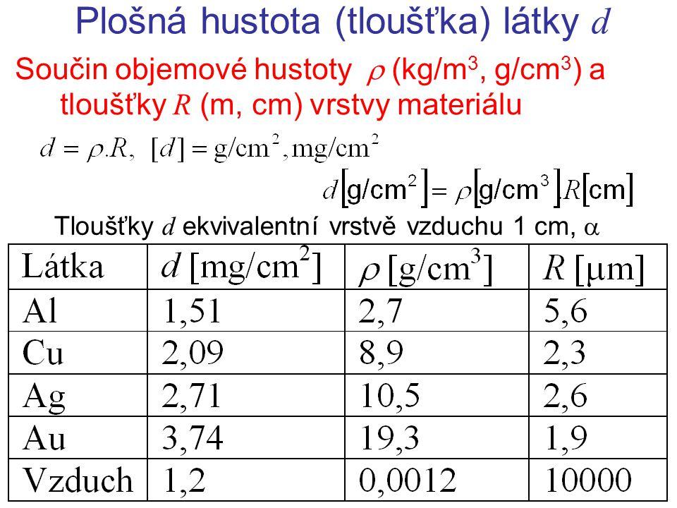 Dosah (dolet) Určuje dráhu potřebnou k pohlcení veškeré kinetické energie částice a tím k jejímu zastavení Jednotka – délková (m, mm,  m) nebo plošná hustota (mg/cm 2 ) Je-li dolet kratší, než rozměr absorbátoru detektoru, dojde k zastavení částice  lze změřit celkovou energii zachycené částice  spektrometr