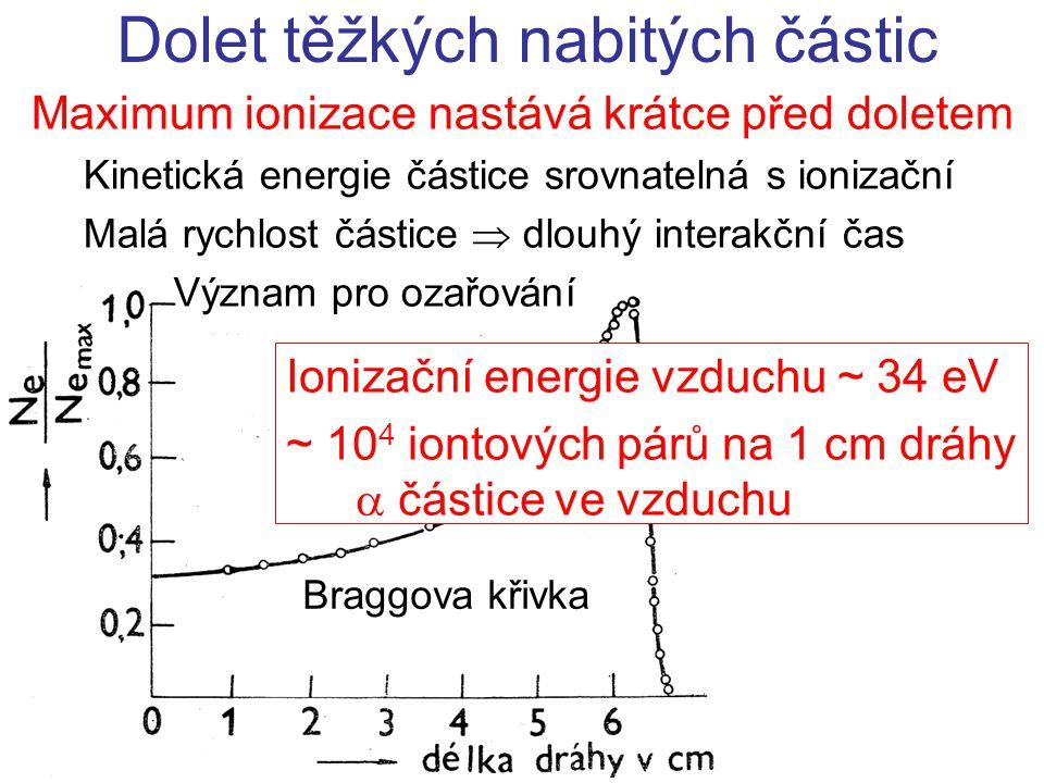 Maximum ionizace nastává krátce před doletem Kinetická energie částice srovnatelná s ionizační Malá rychlost částice  dlouhý interakční čas Význam pro ozařování Dolet těžkých nabitých částic Ionizační energie vzduchu ~ 34 eV ~ 10 4 iontových párů na 1 cm dráhy  částice ve vzduchu Braggova křivka