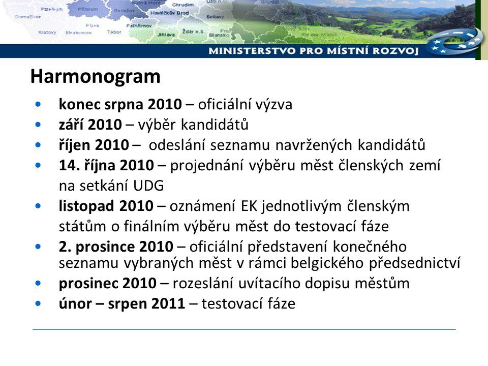 Harmonogram konec srpna 2010 – oficiální výzva září 2010 – výběr kandidátů říjen 2010 – odeslání seznamu navržených kandidátů 14.