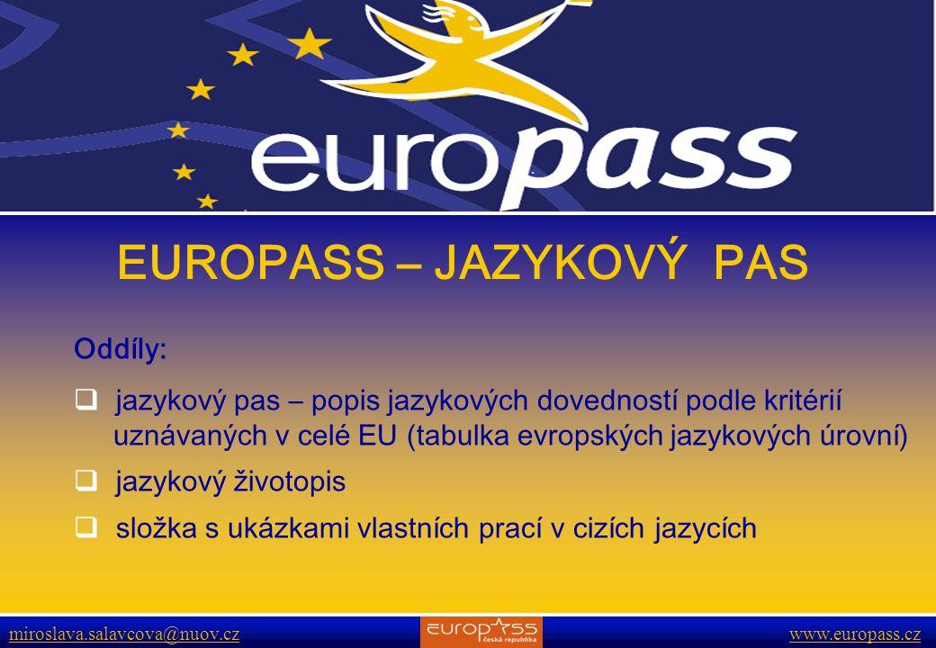 www.europass.cz miroslava.salavcova@nuov.cz www.europass.cz EUROPASS – JAZYKOVÝ PAS Oddíly:  jazykový pas – popis jazykových dovedností podle kritérií uznávaných v celé EU (tabulka evropských jazykových úrovní)  jazykový životopis  složka s ukázkami vlastních prací v cizích jazycích