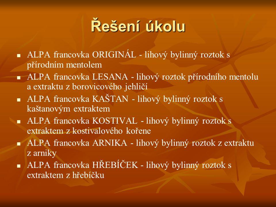 Řešení úkolu ALPA francovka ORIGINÁL - lihový bylinný roztok s přírodním mentolem ALPA francovka LESANA - lihový roztok přírodního mentolu a extraktu