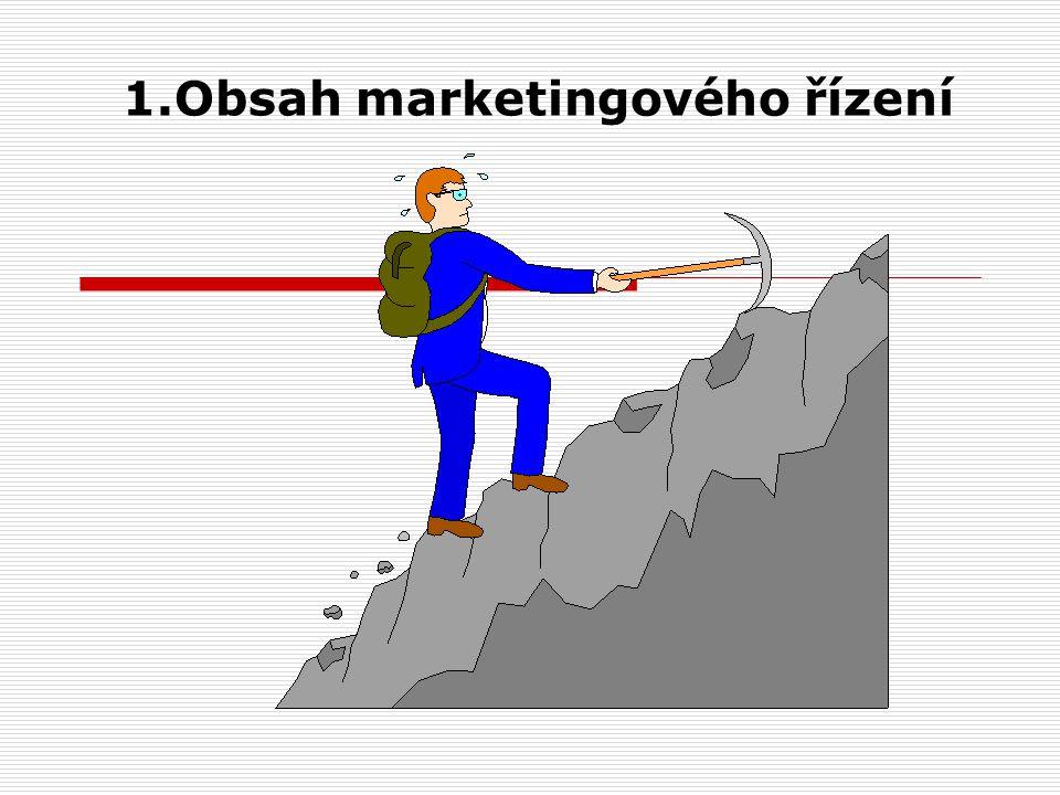 1.1 Marketingový řídící proces Situační analýza Strategické záměry Marketingové programy Koordinace a kontrola
