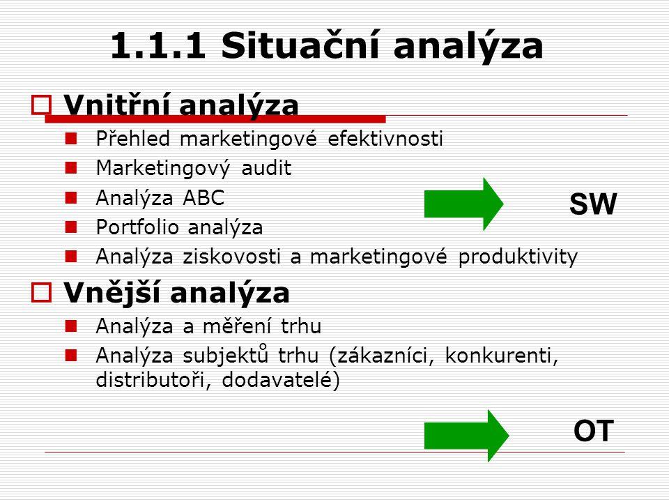 1.1.1 Situační analýza  Vnitřní analýza Přehled marketingové efektivnosti Marketingový audit Analýza ABC Portfolio analýza Analýza ziskovosti a marke