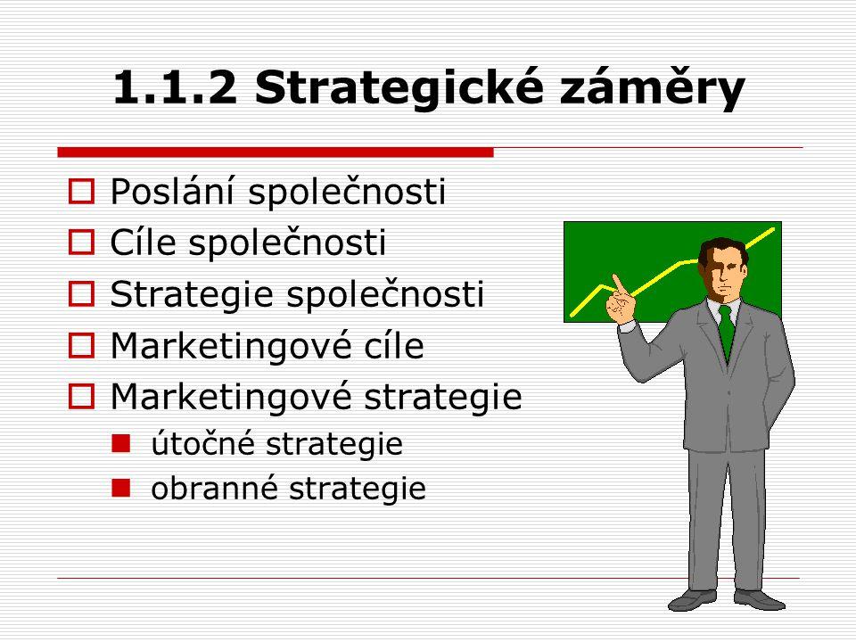 1.1.2 Strategické záměry  Poslání společnosti  Cíle společnosti  Strategie společnosti  Marketingové cíle  Marketingové strategie útočné strategi