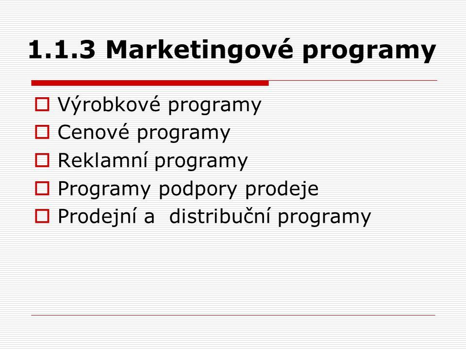 1.1.3 Marketingové programy  Výrobkové programy  Cenové programy  Reklamní programy  Programy podpory prodeje  Prodejní a distribuční programy
