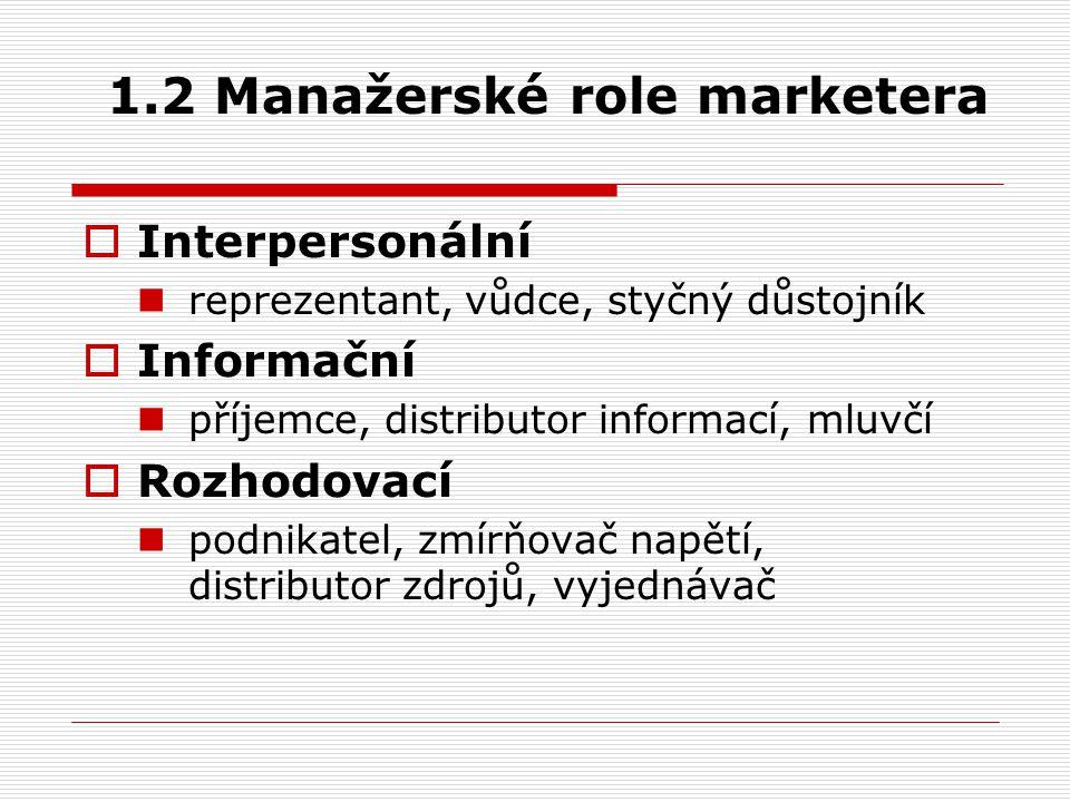 1.2 Manažerské role marketera  Interpersonální reprezentant, vůdce, styčný důstojník  Informační příjemce, distributor informací, mluvčí  Rozhodova
