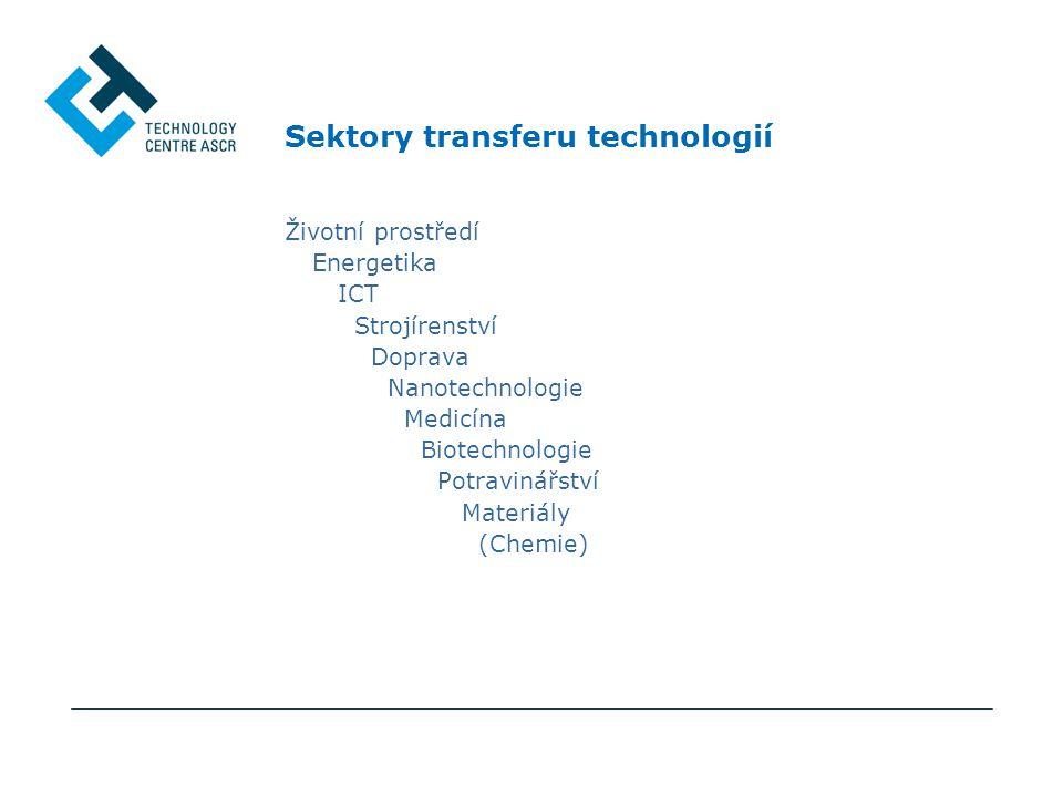 Sektory transferu technologií Životní prostředí Energetika ICT Strojírenství Doprava Nanotechnologie Medicína Biotechnologie Potravinářství Materiály