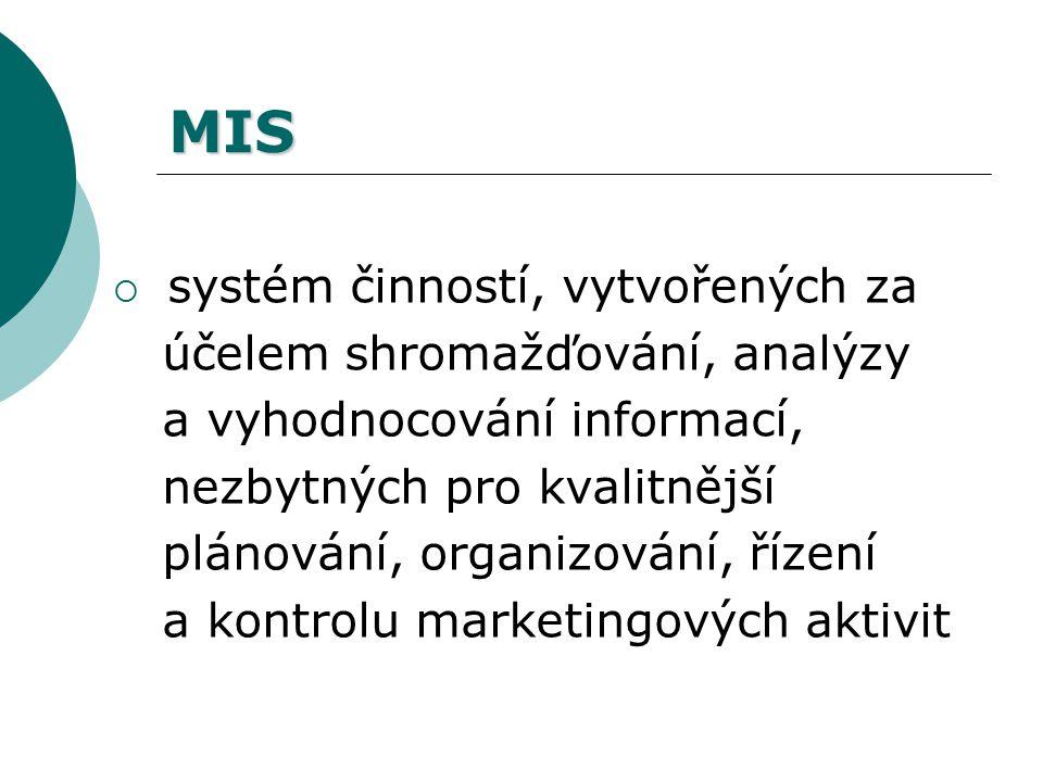 MIS  systém činností, vytvořených za účelem shromažďování, analýzy a vyhodnocování informací, nezbytných pro kvalitnější plánování, organizování, říz