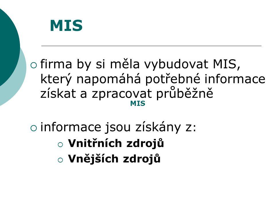  firma by si měla vybudovat MIS, který napomáhá potřebné informace získat a zpracovat průběžně  informace jsou získány z :  Vnitřních zdrojů  Vněj