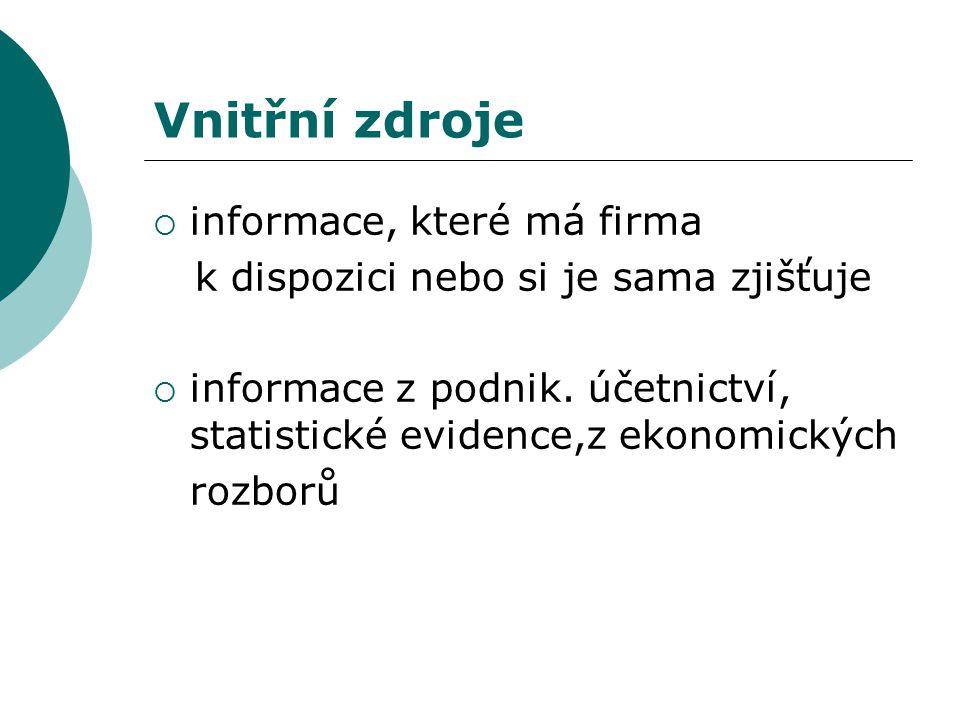 Vnitřní zdroje  informace, které má firma k dispozici nebo si je sama zjišťuje  informace z podnik. účetnictví, statistické evidence,z ekonomických