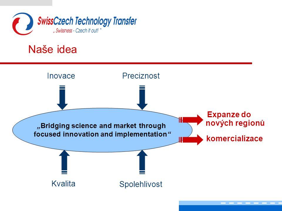 "Naše idea ""Bridging science and market through focused innovation and implementation Kvalita Spolehlivost PreciznostInovace Expanze do nových regionů komercializace"