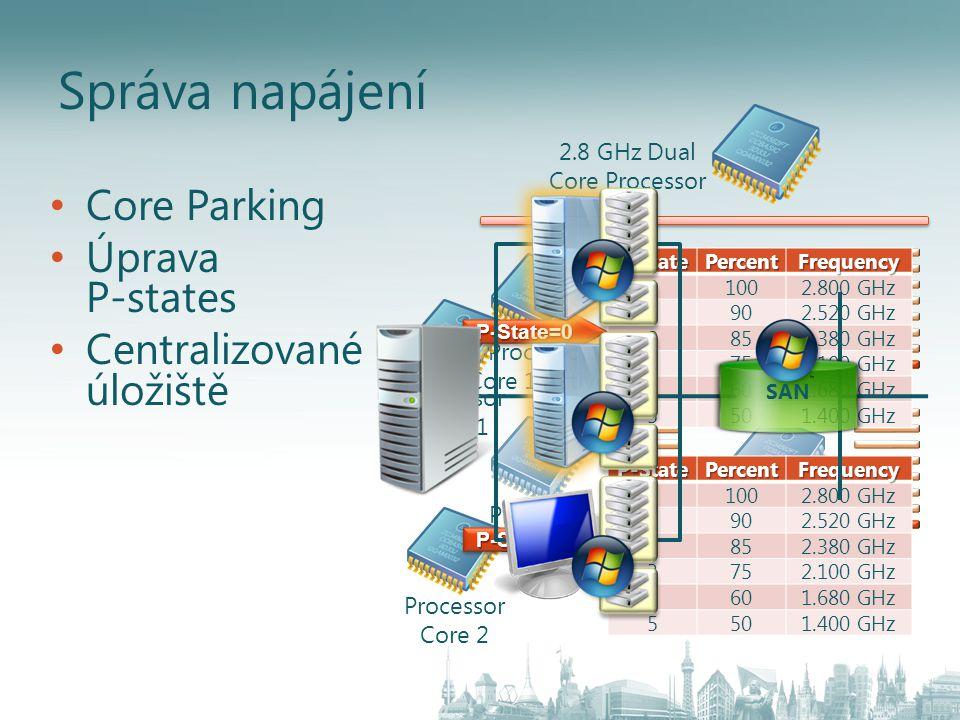 2.8 GHz Dual Core Processor Processor Core 1 Active Processor Core 2 Inactive Processor Core 4 Inactive Processor Core 3 Inactive Správa napájení Core