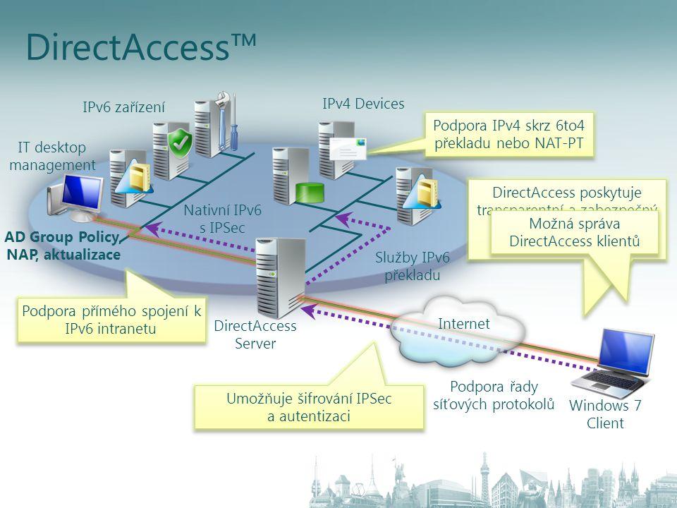 IPv6 zařízení IPv4 Devices DirectAccess Server Windows 7 Client Nativní IPv6 s IPSec Služby IPv6 překladu Podpora řady síťových protokolů DirectAccess