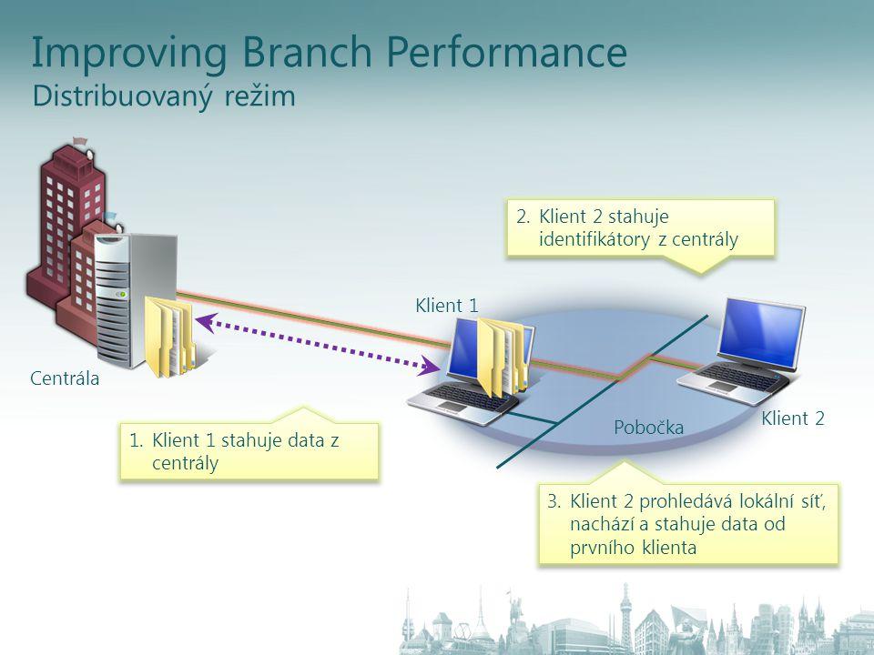 1.Klient 1 stahuje data z centrály Improving Branch Performance Distribuovaný režim Centrála Klient 1 Klient 2 2.Klient 2 stahuje identifikátory z cen