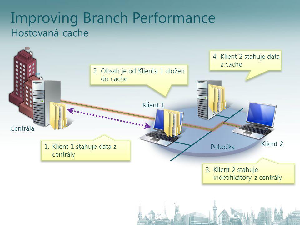 1.Klient 1 stahuje data z centrály Klient 1 Klient 2 Pobočka Improving Branch Performance Hostovaná cache 2.Obsah je od Klienta 1 uložen do cache 3.Kl