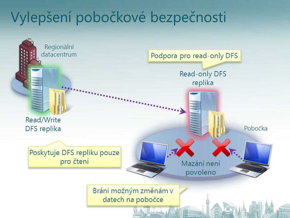 Vylepšení pobočkové bezpečnosti Regionální datacentrum Read/Write DFS replika Pobočka Read-only DFS replika Mazání není povoleno Podpora pro read-only
