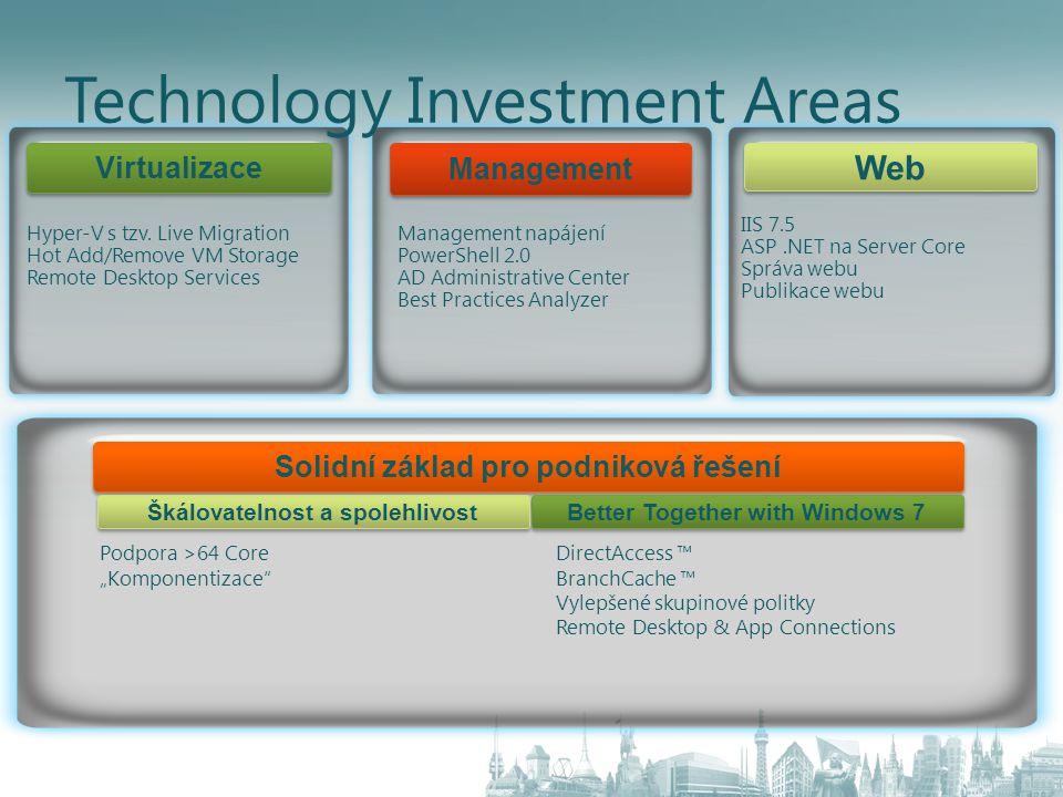 Management Web Virtualizace IIS 7.5 ASP.NET na Server Core Správa webu Publikace webu Hyper-V s tzv. Live Migration Hot Add/Remove VM Storage Remote D