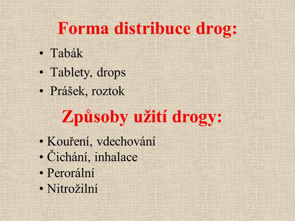 Forma distribuce drog: Tabák Tablety, drops Prášek, roztok Způsoby užití drogy: Kouření, vdechování Čichání, inhalace Perorální Nitrožilní