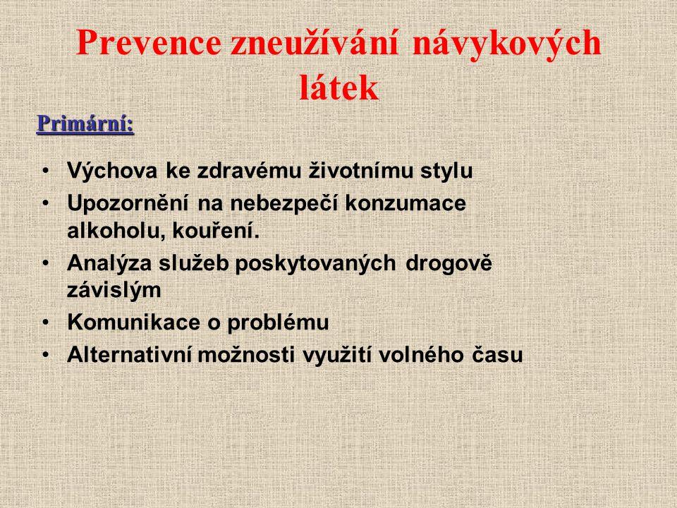 Prevence zneužívání návykových látek Výchova ke zdravému životnímu stylu Upozornění na nebezpečí konzumace alkoholu, kouření. Analýza služeb poskytova