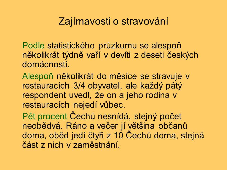Zajímavosti o stravování Podle statistického průzkumu se alespoň několikrát týdně vaří v devíti z deseti českých domácností.