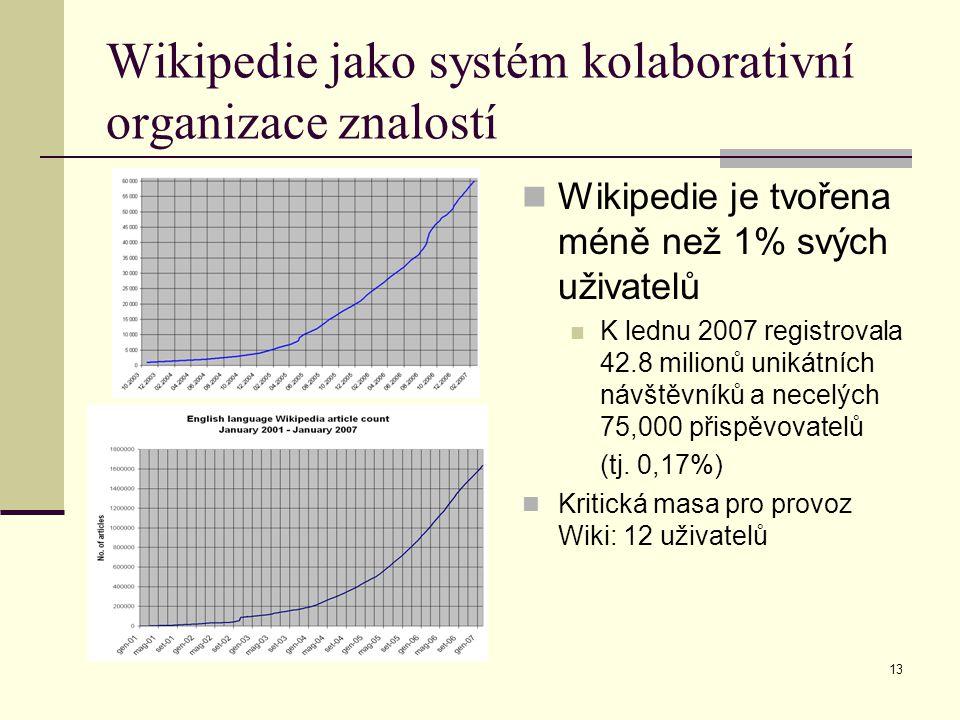 13 Wikipedie jako systém kolaborativní organizace znalostí Wikipedie je tvořena méně než 1% svých uživatelů K lednu 2007 registrovala 42.8 milionů unikátních návštěvníků a necelých 75,000 přispěvovatelů (tj.