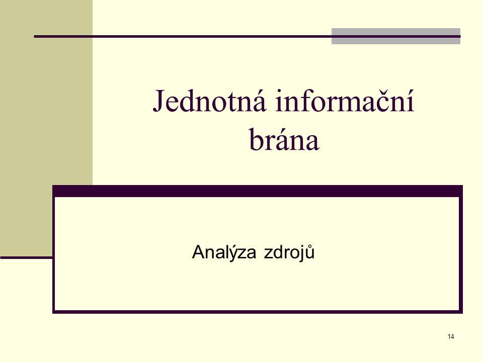 14 Jednotná informační brána Analýza zdrojů