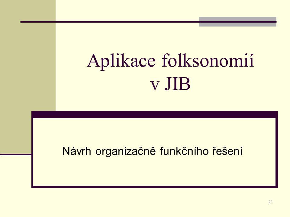 21 Aplikace folksonomií v JIB Návrh organizačně funkčního řešení