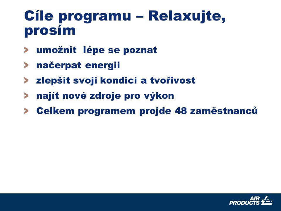18 Cíle programu – Relaxujte, prosím > umožnit lépe se poznat > načerpat energii > zlepšit svoji kondici a tvořivost > najít nové zdroje pro výkon > Celkem programem projde 48 zaměstnanců
