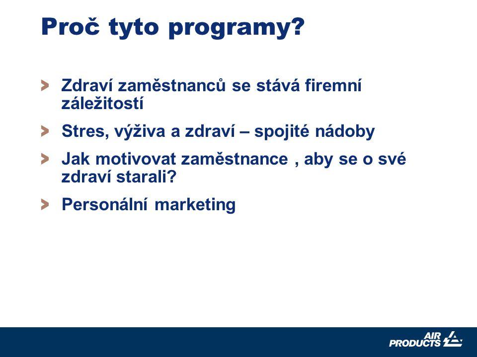 20 Proč tyto programy.
