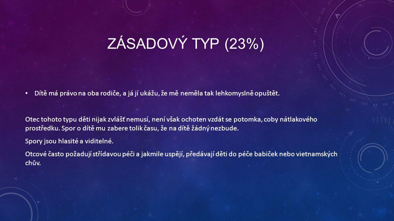 PATOLOGICKÝ TYP (2%) Nejde mi ani tak o dítě, jako o princip, chci vědět a rozhodovat o každé prkotině a chci mít dítě u sebe přesně padesát procent času.