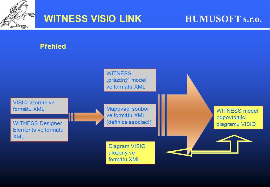 HUMUSOFT s.r.o. Přehled VISIO vzorník ve formátu XML WITNESS Designer Elements ve formátu XML Mapovací soubor ve formátu XML (definice asociací) Diagr