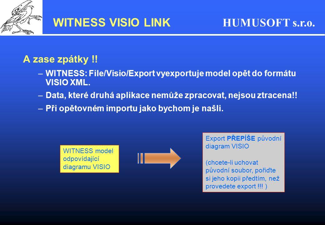 HUMUSOFT s.r.o. A zase zpátky !! –WITNESS: File/Visio/Export vyexportuje model opět do formátu VISIO XML. –Data, které druhá aplikace nemůže zpracovat